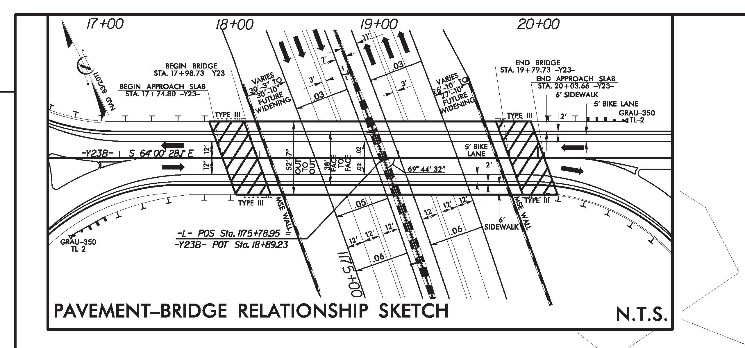 Griffith Street Roundabouts cross section